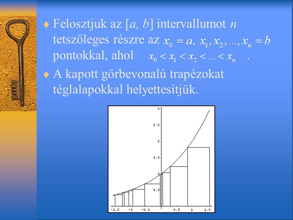 Felosztjuk az [a, b] intervallumot n tetszőleges részre az